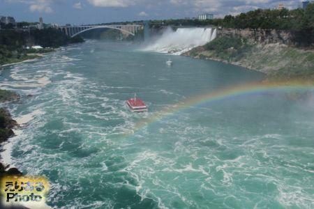 ナイアガラ滝