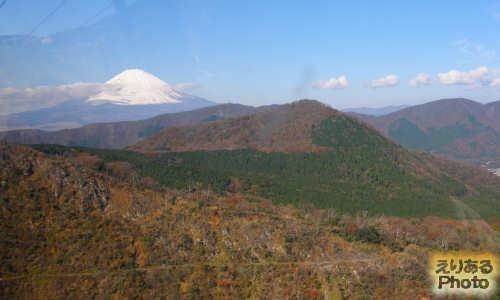 箱根から見た富士山